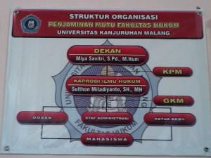 Organisasi Penjaminan Mutu